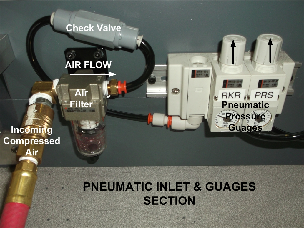 Pneumatic Inlet & Guages